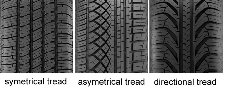 Identify Directional Tires