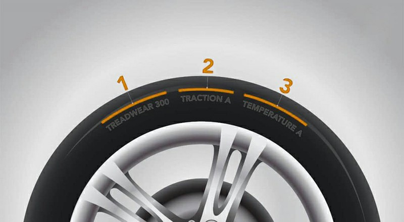 UTQG Rating On A Tire