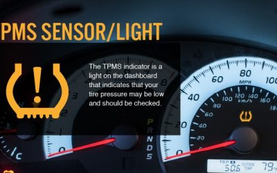 What Does The TPMS Light Mean? How Can You Fix It?