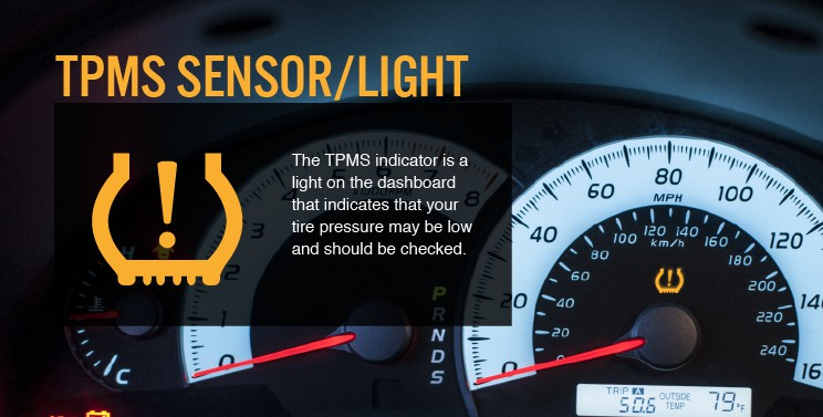 What Does The TPMS Light Mean