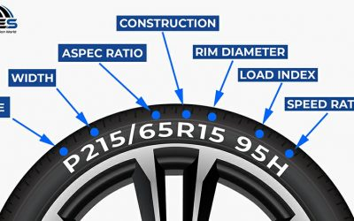 What Do Tire Numbers Mean and How To Read Tire Size?