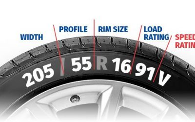 Tire Speed Rating – All You Need For Driving Better